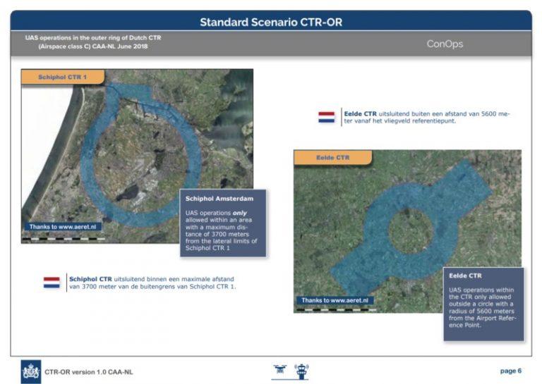aeret drone ctr buiten ring sora standaard scenario download pdf