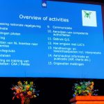 amsterdam drone week europese drone regelgeving implementatie NL 1 juli 2020